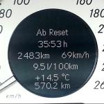 2.500 Kilometer ohne CarTuner. Der durchschnittliche Kraftstoffverbrauch lag bei 9,5 Litern.